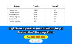 Jenis Pakan Ikan Lele - Tabel Protein Pakan Ikan Lele